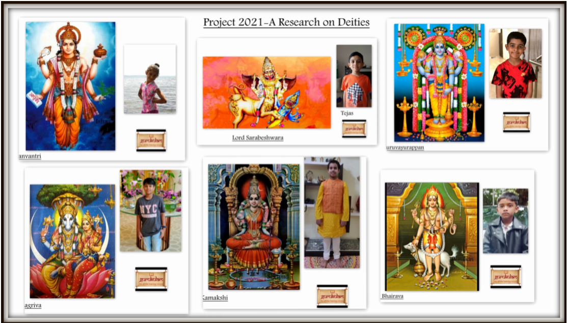 Project 2021 – A Research on Deities!
